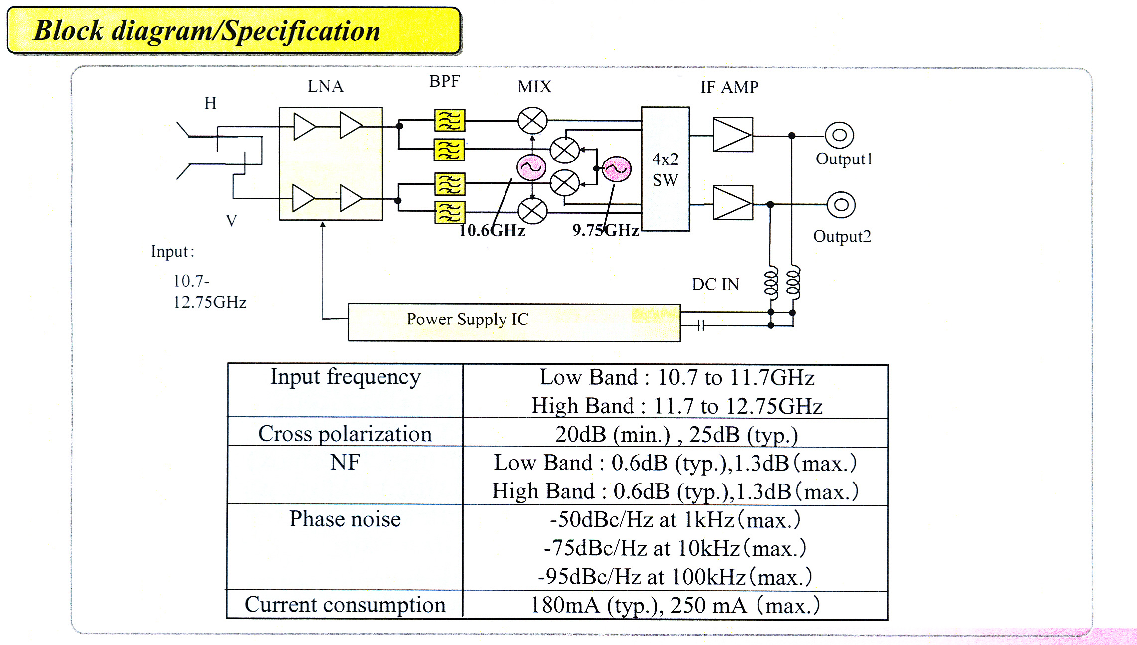подключение автосигнализации pantera xs 330 схема