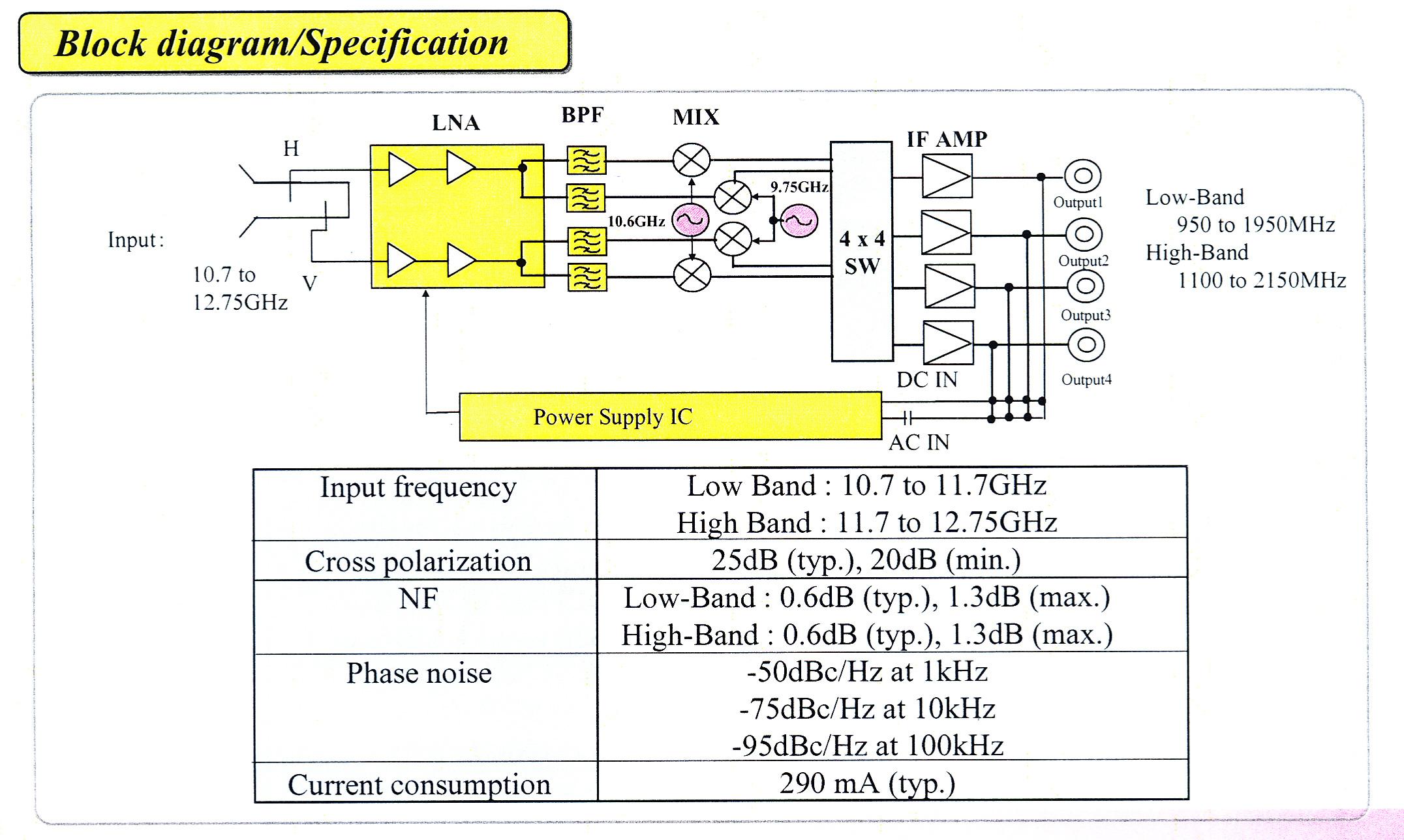 схема электричкская gi211